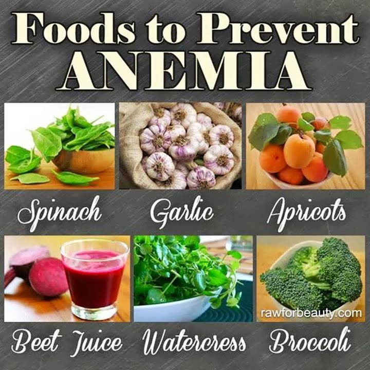 Natural Ways To Treat Anemia